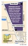 Graphic - The Schneider plant