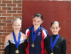 Local teens to skate in national competition