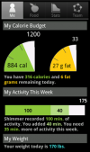Weight loss apps can benefit dieters