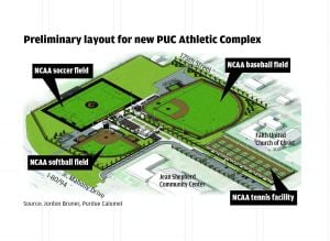Sports complex will be a boon for Hammond and Purdue-Calumet, officials say