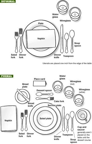 table setting entry rules defined onida watchman news. Black Bedroom Furniture Sets. Home Design Ideas