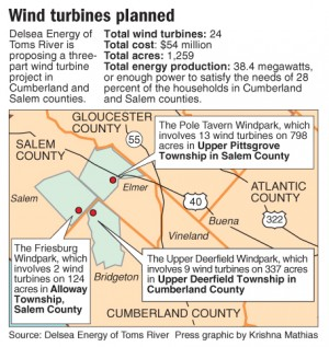 Possible New Jersey Wind Turbines