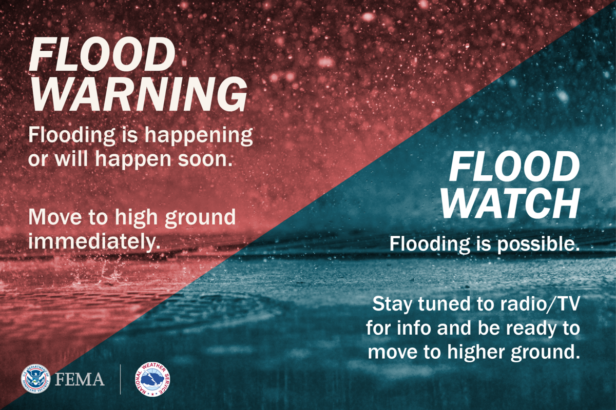 Difference between a flood watch and a flood warning