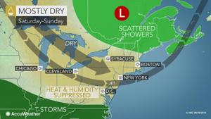 A few thunderstorms today, then a suntastic holiday weekend follows