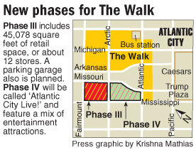 New phases for The Walk