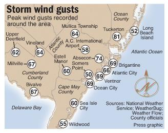 Area wind gusts 07.01