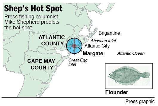 hot spot flounder margate