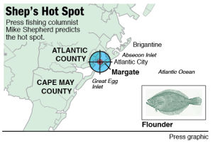 Hot Spot Flounder Margate: Drift for flounder in the back bays of Margate and Longport with minnows, squid and mackerel as bait on top and bottom rigs and jig heads with rubber tails.