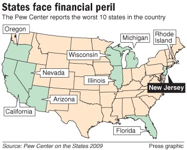 States face financial peril