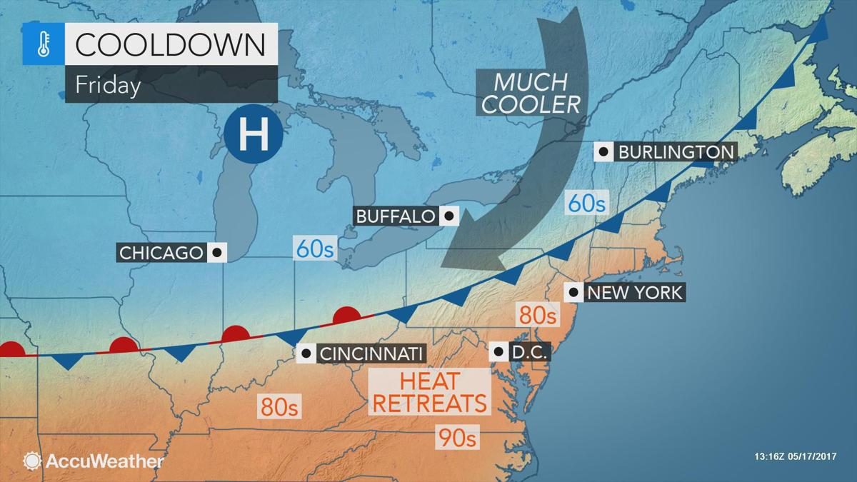 Still hot on Friday, but much cooler by the weekend