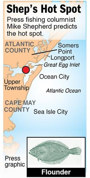 Shep Hot Spot flounder Great Egg Inlet