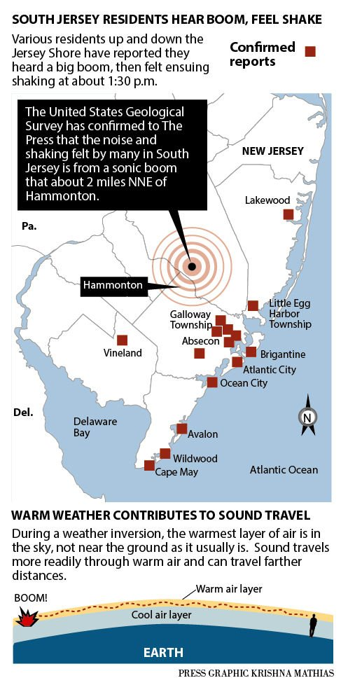 Sonic boom felt in south jersey map