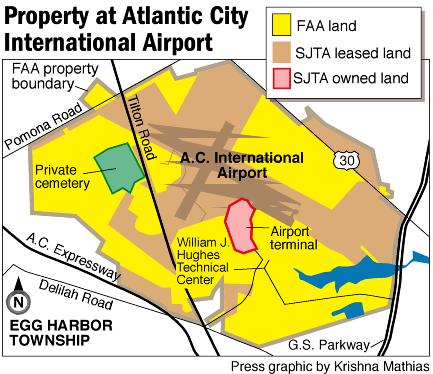 Property of Atlantic City International Airport