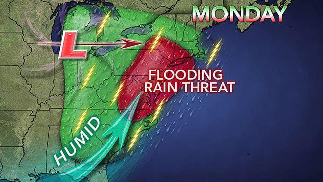 Rain threat