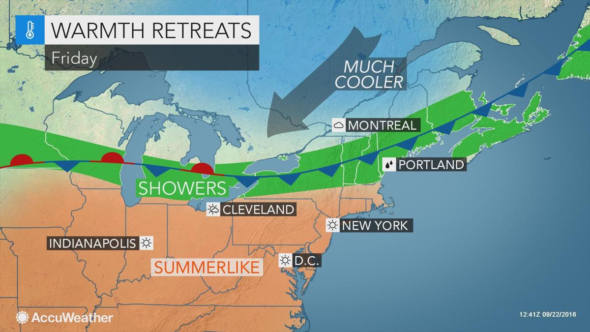 Warm and summery sunshine on Friday, then cooler this weekend