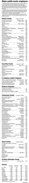 Big Employer chart