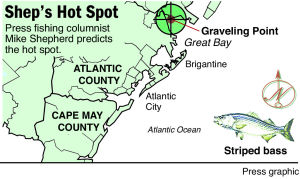 hot spot striper graveling point