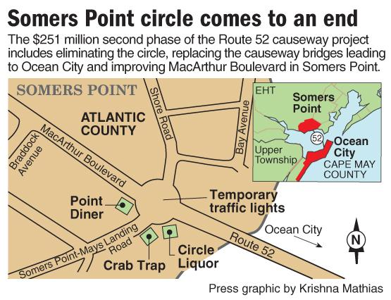 Somers Point circle comes to an end graphic