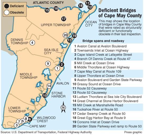 bridges in need of repair