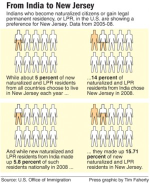 nj india graphic
