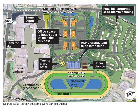 Atlantic City Race Course/NextGen map