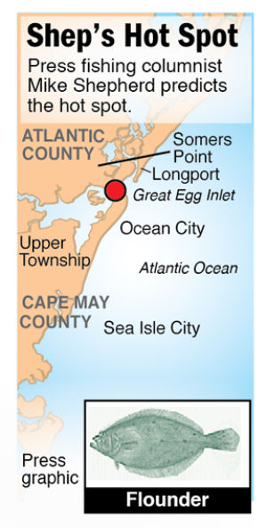 Hot spot Somers Point flounder