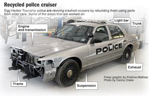 Recycled police cruiser