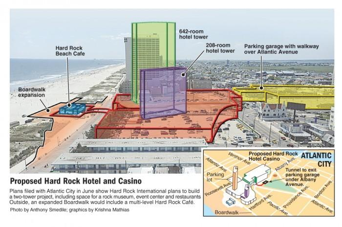 Hard Rock schematic
