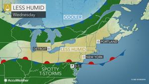 Heat and humidity slowly ease, thunderstorms return by Friday