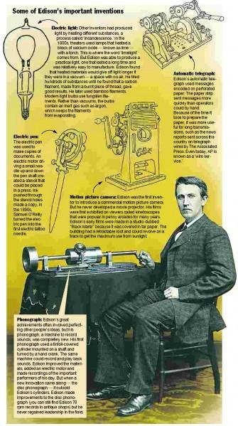 Edison and his inventions