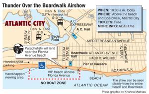 Atlantic City Airshow