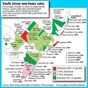 sj home sales