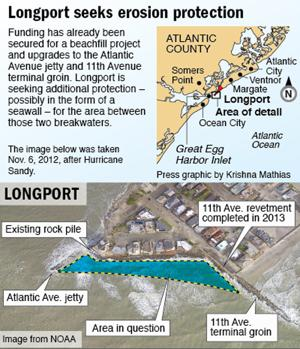 Longport