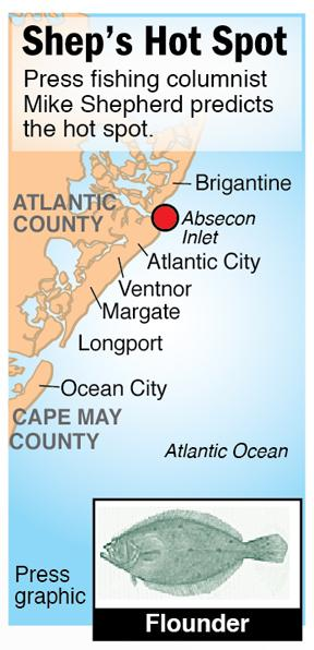 hot spot flounder absecon inlet