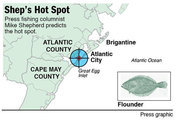 Hot Spot flounder Great Egg Inlet