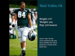 Cheap NFL Jerseys NFL - Training camp preview: #53 Eagles in 53 days - Matt Tobin - Press ...