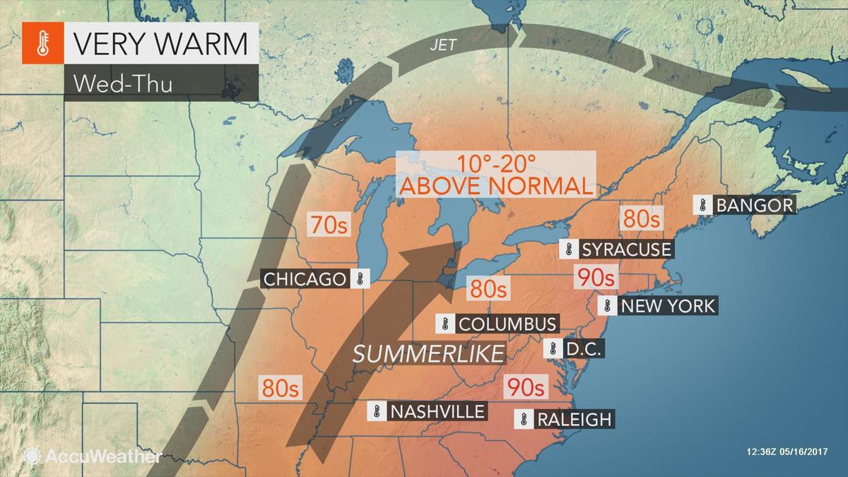 Summery surge continues through Friday, 90° away from the shore