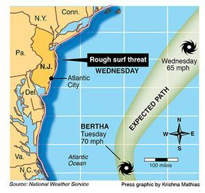 Tuesday Bertha path