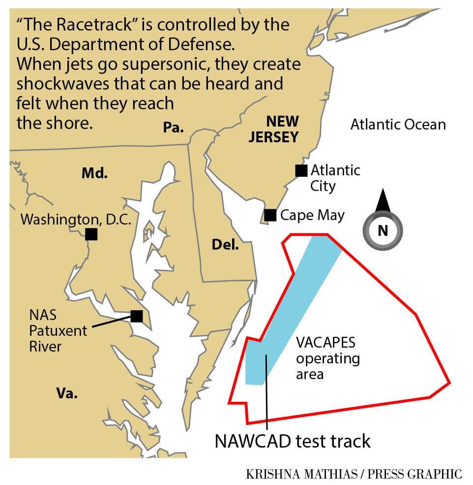 Supersonic test area Atlantic Ocean