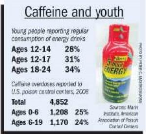 energy drinks bad