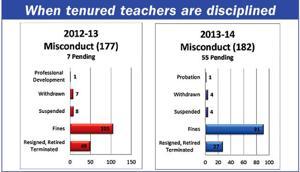 Parents seek to weaken teacher job protections 1