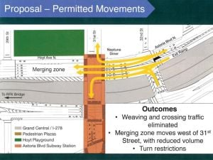 CB 1 OKs changes to Astoria intersection 1