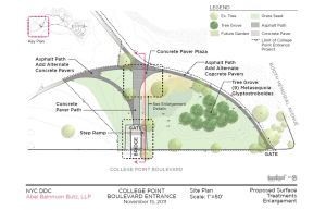 Funding readied for Botanical Gdn. 1
