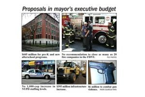 De Blasio's proposal faces a budget GAAP 1
