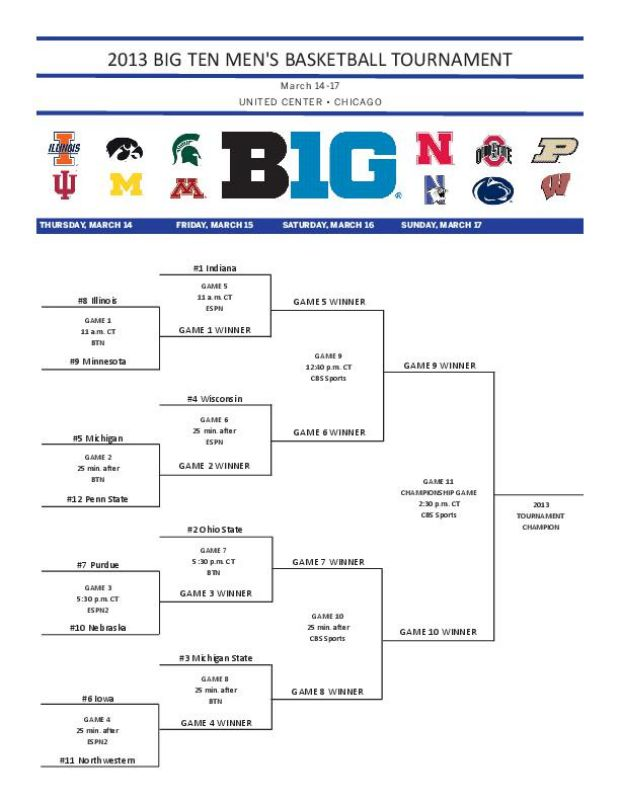 2013 Big Ten Men S Basketball Tournament Bracket Iowa