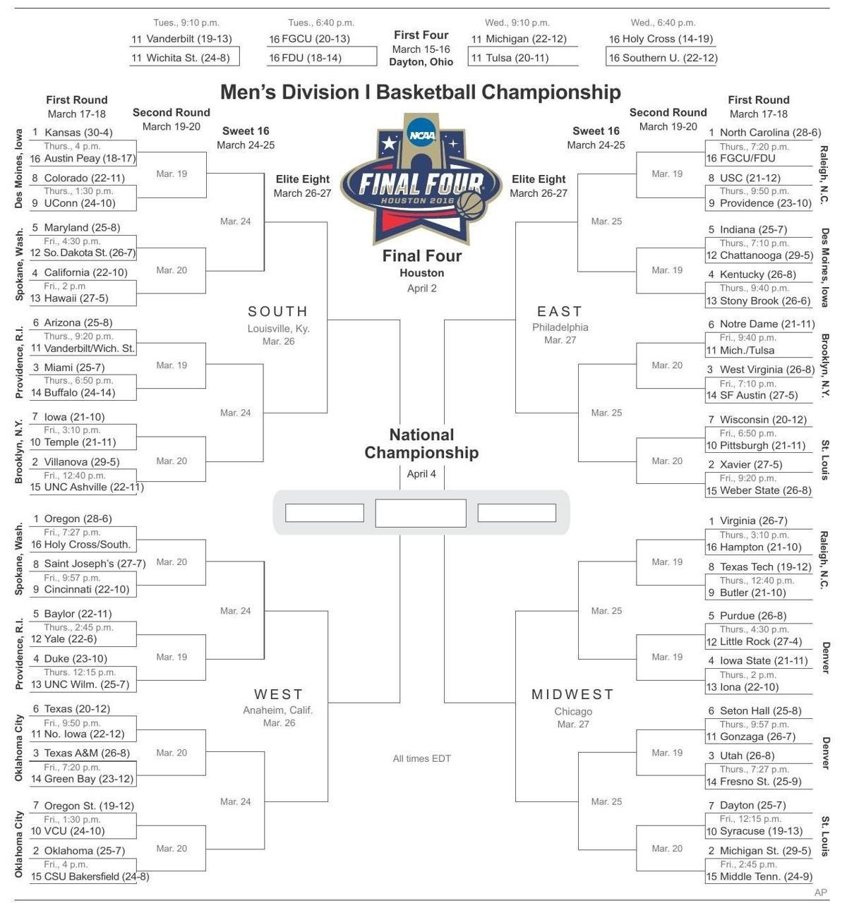 today college football schedule ncaa football playoff bracket