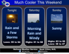 Saturday showers likely and cooler