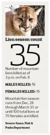 Mountain lion count