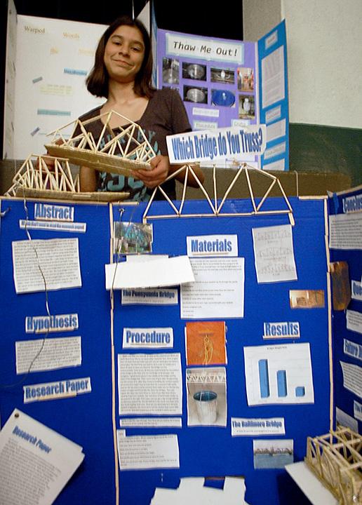 Nicolet Middle School announces science fair winners ...