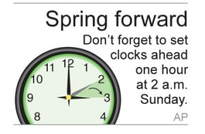 <p>Don't forget to move you clocks a head one hour when you go to bed Saturday.</p>